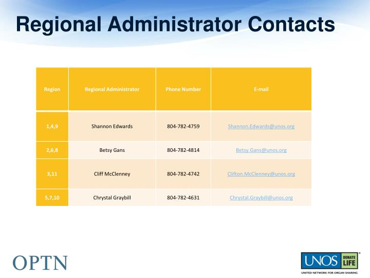 Regional Administrator Contacts