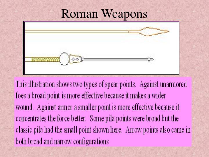 Roman Weapons