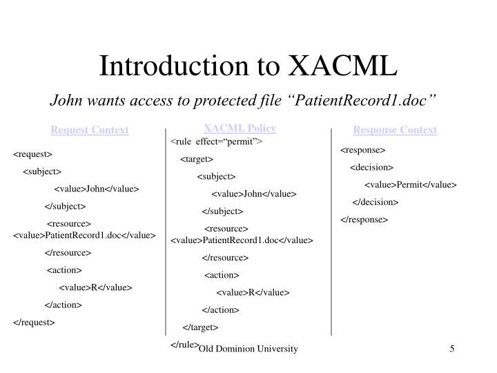 Introduction to XACML