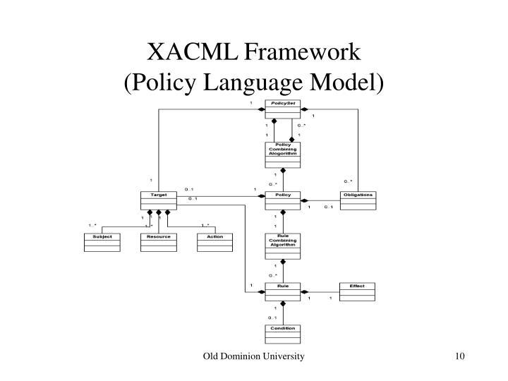 XACML Framework
