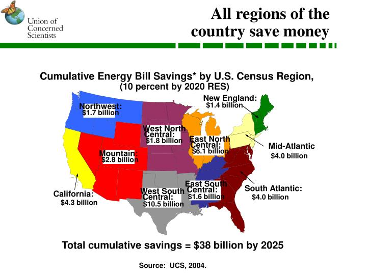 Cumulative Energy Bill Savings* by U.S. Census Region,