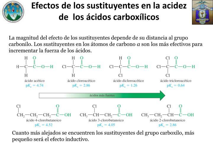 Efectos de los sustituyentes en la acidez de los ácidos carboxílicos