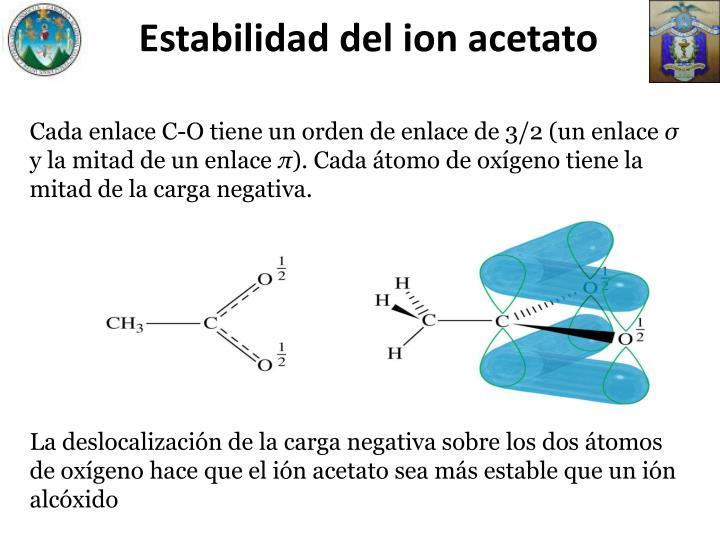 Estabilidad del ion acetato