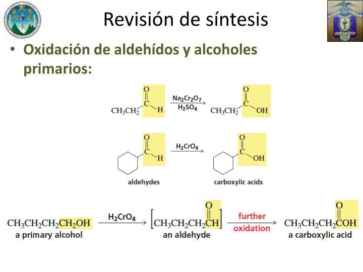 Revisión de síntesis