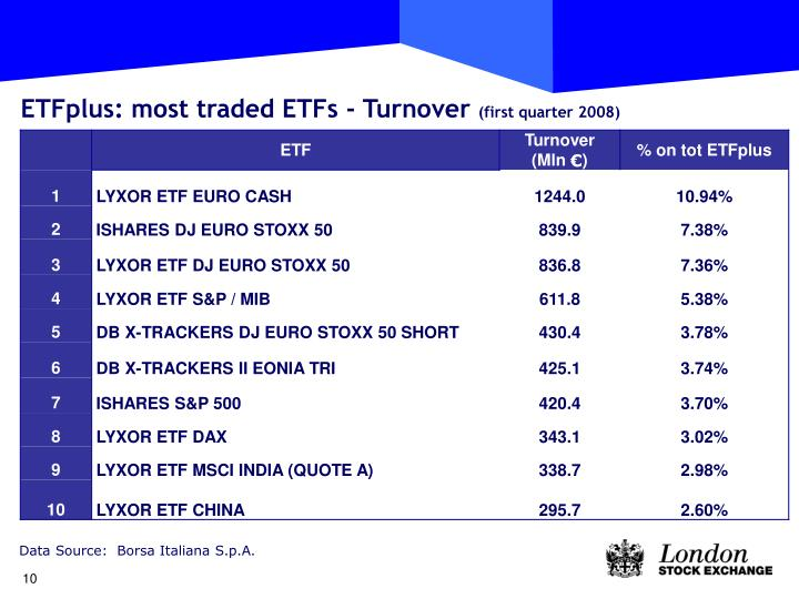 ETFplus: