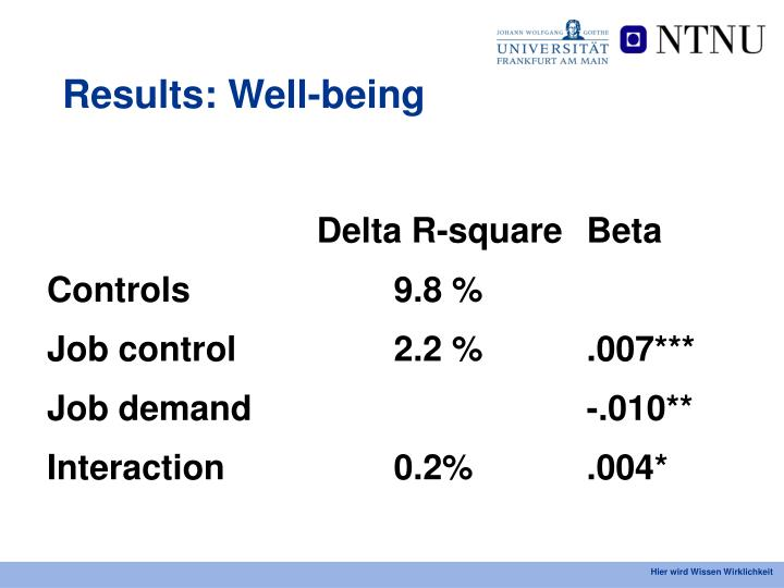 Results: Well-being