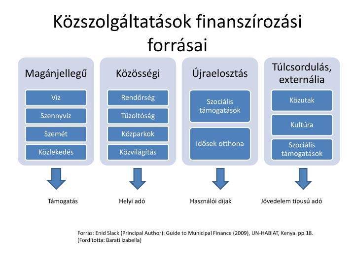 Közszolgáltatások finanszírozási forrásai