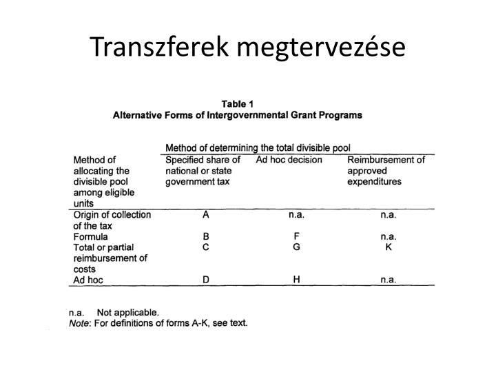 Transzferek megtervezése