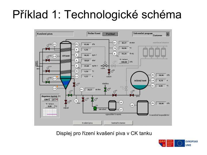 Příklad 1: Technologické schéma