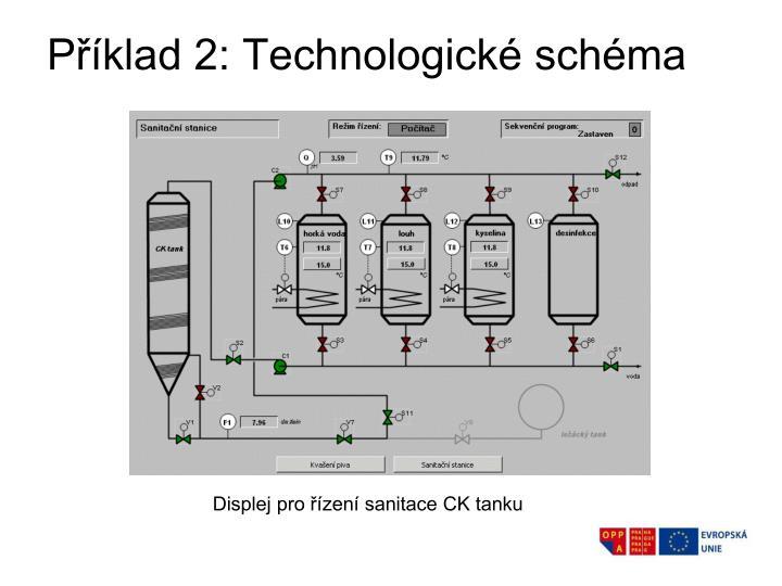 Příklad 2: Technologické schéma