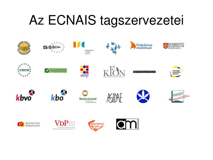 Az ECNAIS tagszervezetei