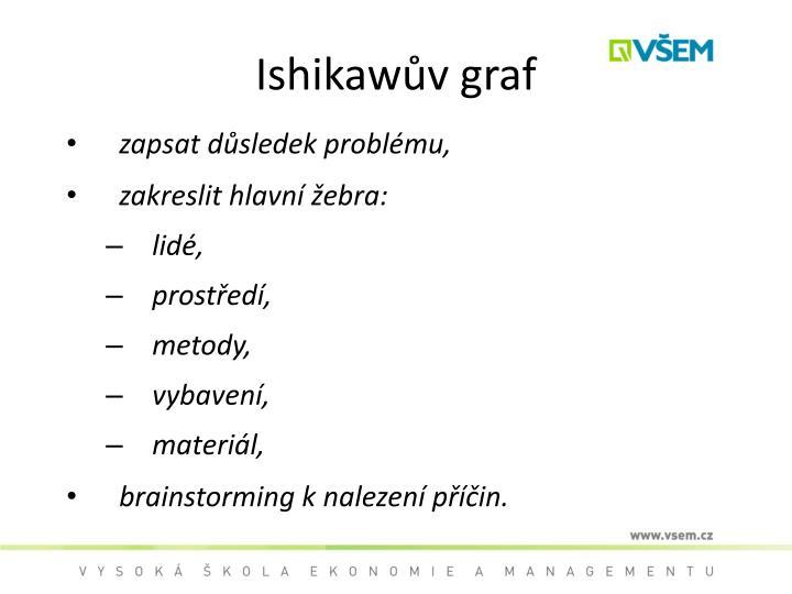 Ishikawův graf