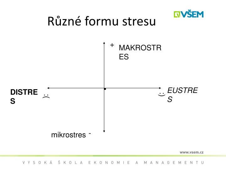 Různé formu stresu