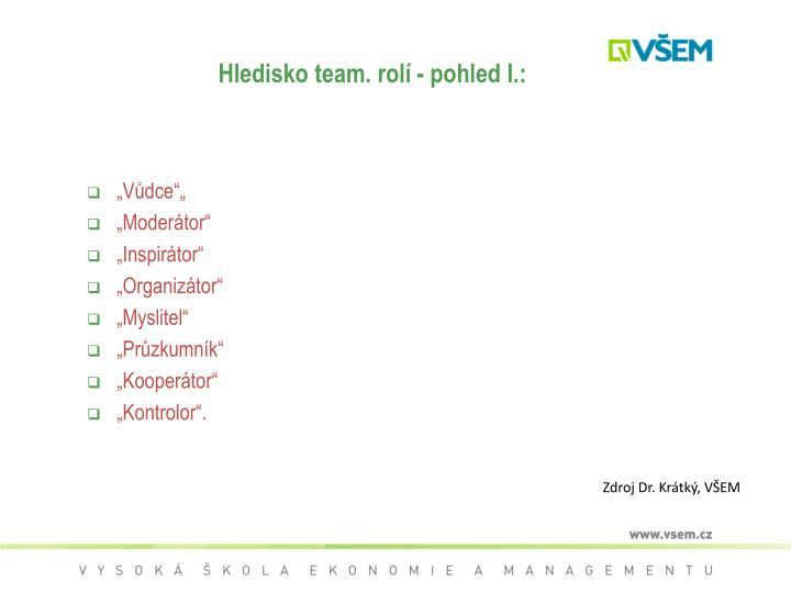 Hledisko team. rolí - pohled I.:
