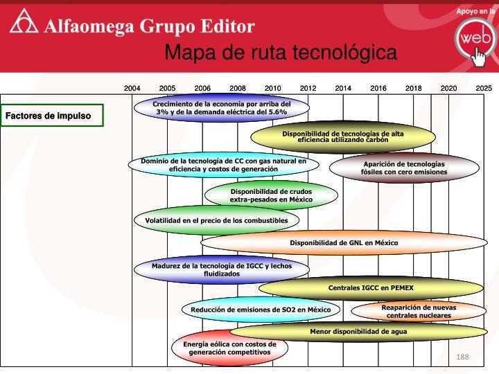 Mapa de ruta tecnológica