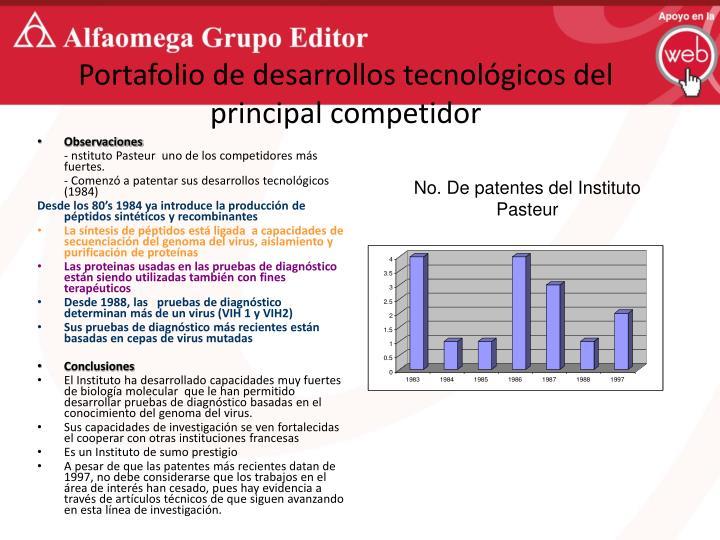 Portafolio de desarrollos tecnológicos del principal competidor