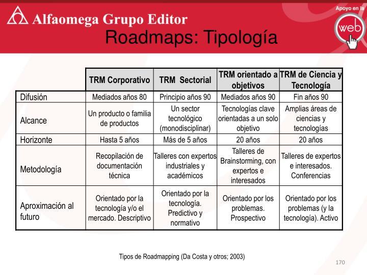 Roadmaps: Tipología