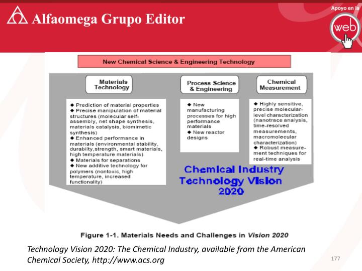 Technology Vision 2020: The Chemical Industry, available from the American Chemical Society, http://www.acs.org