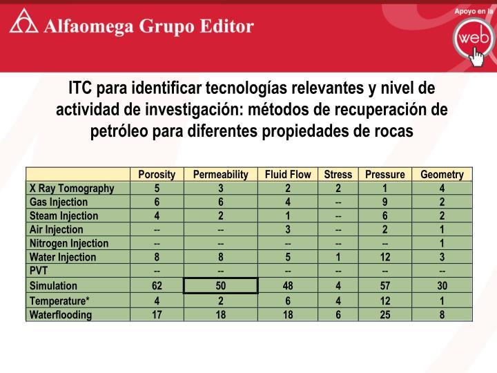 ITC para identificar tecnologías relevantes y nivel de actividad de investigación: métodos de recuperación de petróleo para diferentes propiedades de rocas