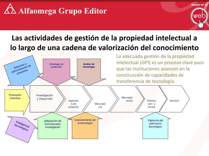 Las actividades de gestión de la propiedad intelectual a lo largo de una cadena de valorización del conocimiento