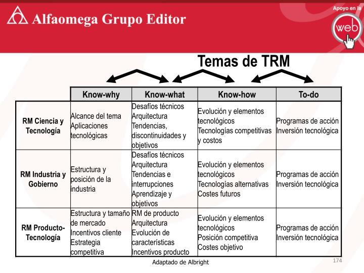 Temas de TRM