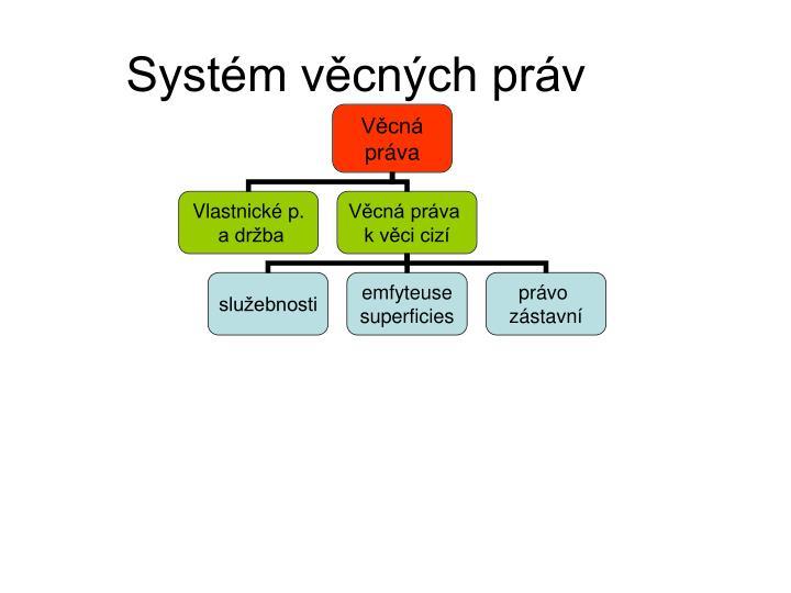 Systém věcných práv