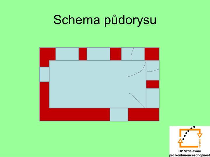 Schema půdorysu