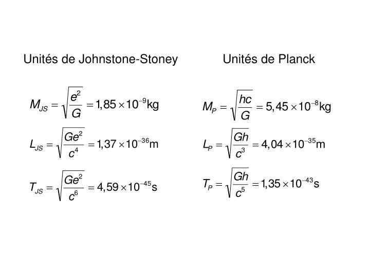 Unités de Johnstone-Stoney