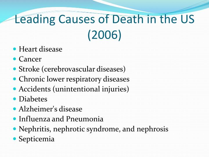 Leading Causes of Death in the US (2006)