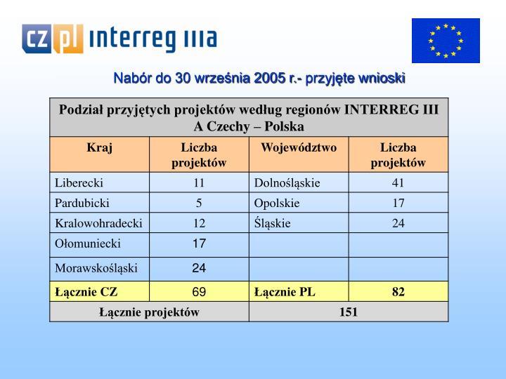 Nabór do 30 września 2005 r.- przyjęte wnioski