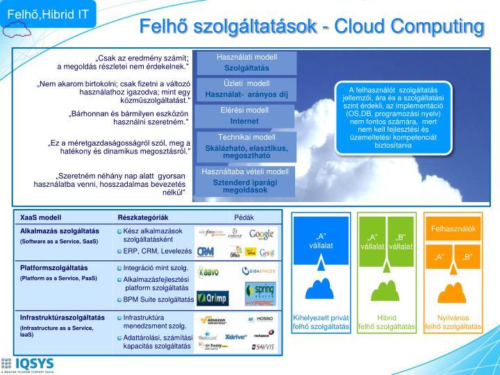 Felhő szolgáltatások -