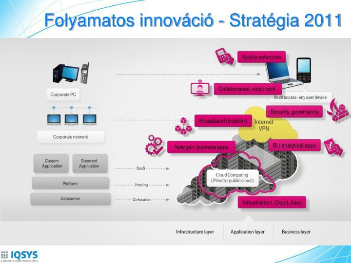 Folyamatos innováció - Stratégia 2011