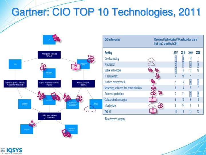 Gartner: CIO TOP 10 Technologies, 2011