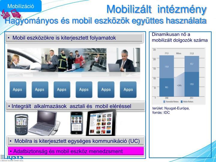 Mobilizált  intézmény