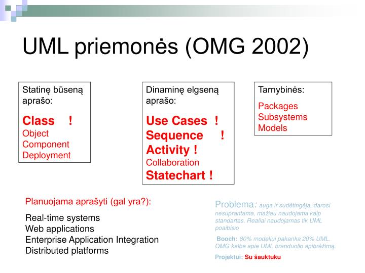 UML priemon