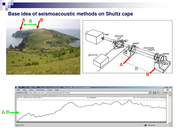 Base idea of seismoacoustic methods on Shultz cape