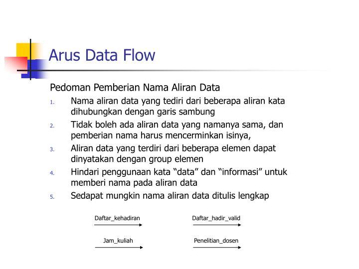 Arus Data Flow