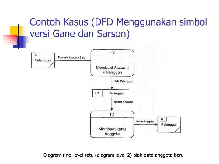 Contoh Kasus (DFD Menggunakan simbol versi Gane dan Sarson)