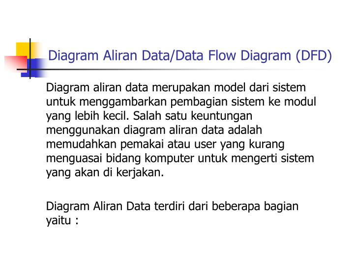 Diagram Aliran Data/Data Flow Diagram (DFD)