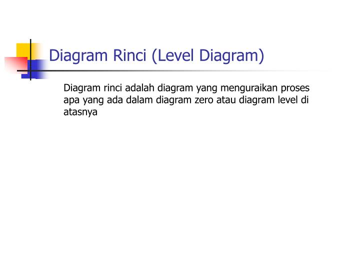 Diagram Rinci (Level Diagram)