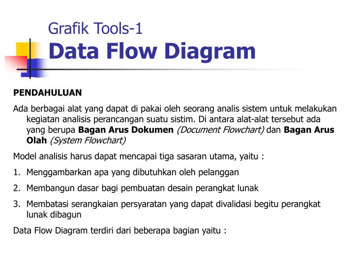 Grafik tools 1 data flow diagram