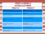 web1 0 web2 0 kar ila tirma web1 0 web2 0