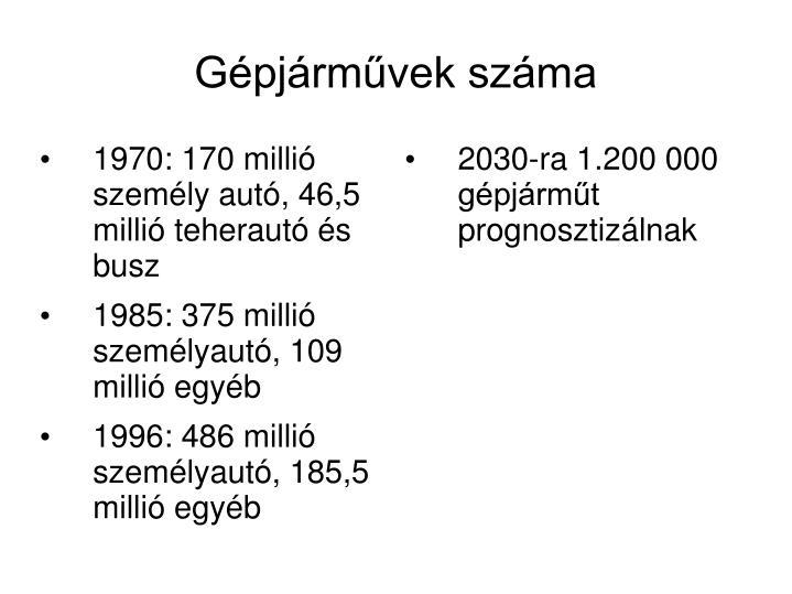 2030-ra 1.200 000 gépjárműt prognosztizálnak