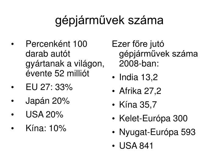 Ezer főre jutó gépjárművek száma 2008-ban: