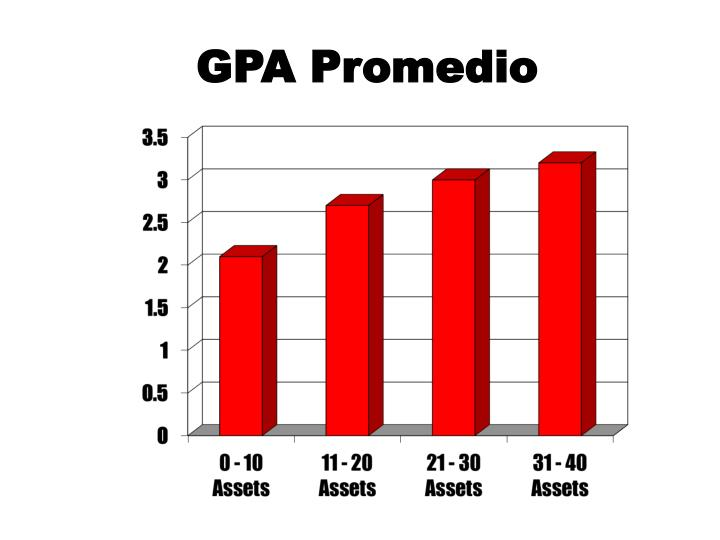 GPA Promedio
