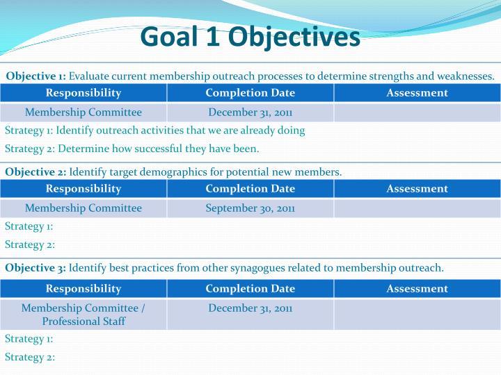 Goal 1 Objectives