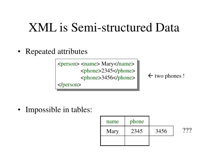 XML is Semi-structured Data