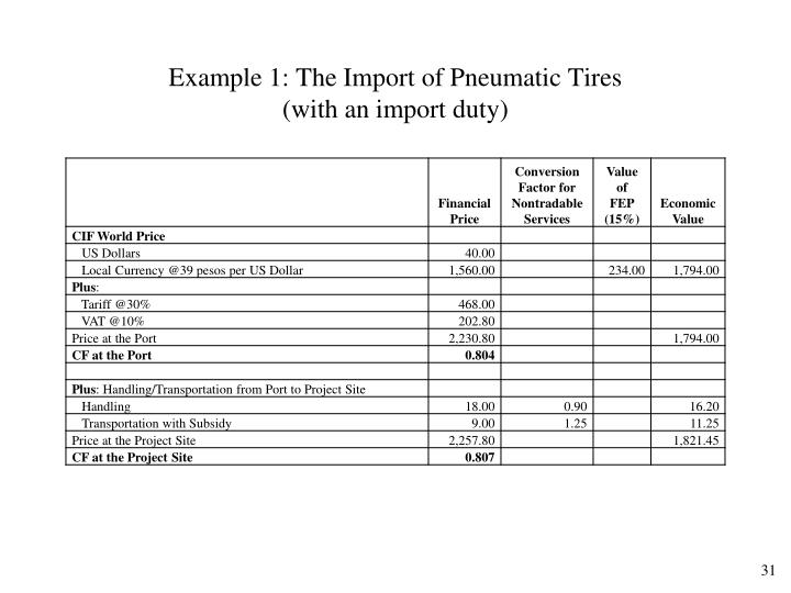 Example 1: The Import of Pneumatic Tires