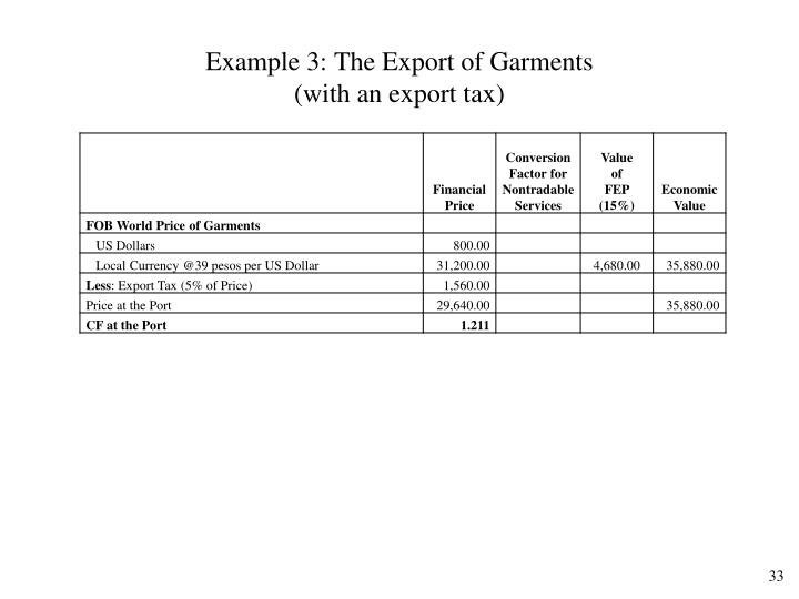 Example 3: The Export of Garments