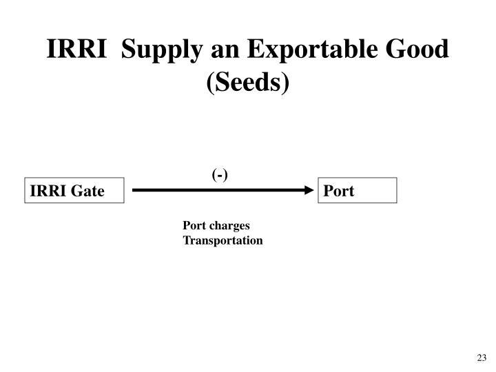 IRRI  Supply an Exportable Good (Seeds)